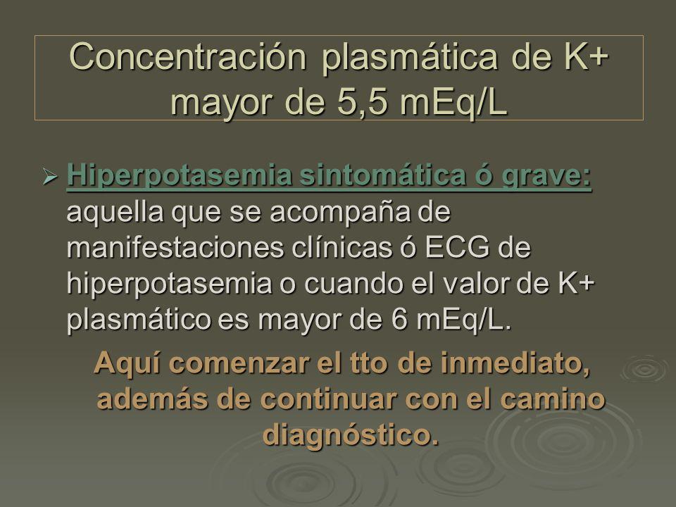 Concentración plasmática de K+ mayor de 5,5 mEq/L Hiperpotasemia sintomática ó grave: aquella que se acompaña de manifestaciones clínicas ó ECG de hip