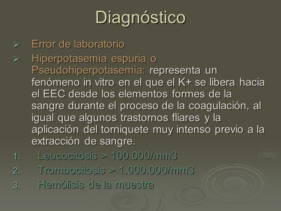 Diagnóstico Error de laboratorio Hiperpotasemia espuria o Pseudohiperpotasemia: representa un fenómeno in vitro en el que el K+ se libera hacia el EEC