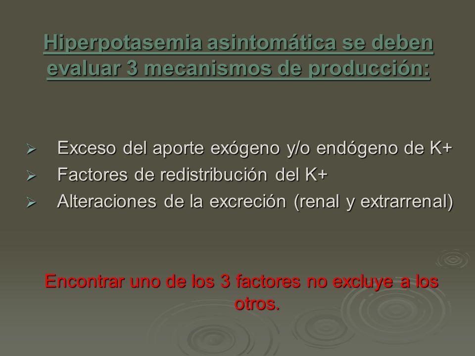 Hiperpotasemia asintomática se deben evaluar 3 mecanismos de producción: Exceso del aporte exógeno y/o endógeno de K+ Exceso del aporte exógeno y/o en