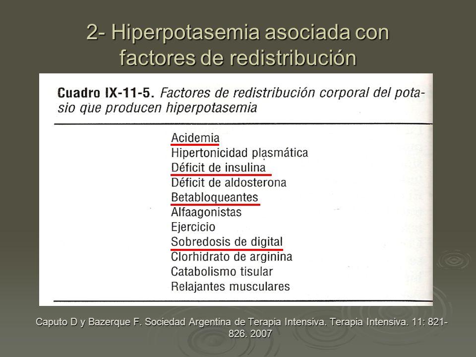 2- Hiperpotasemia asociada con factores de redistribución Caputo D y Bazerque F. Sociedad Argentina de Terapia Intensiva. Terapia Intensiva. 11: 821-