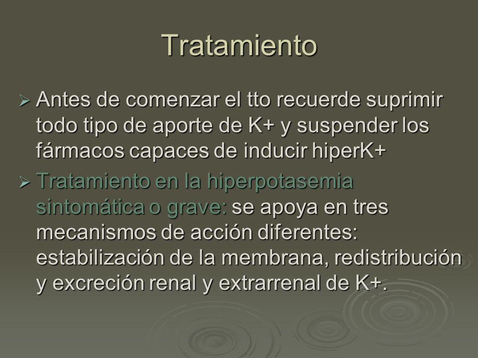Tratamiento Antes de comenzar el tto recuerde suprimir todo tipo de aporte de K+ y suspender los fármacos capaces de inducir hiperK+ Antes de comenzar