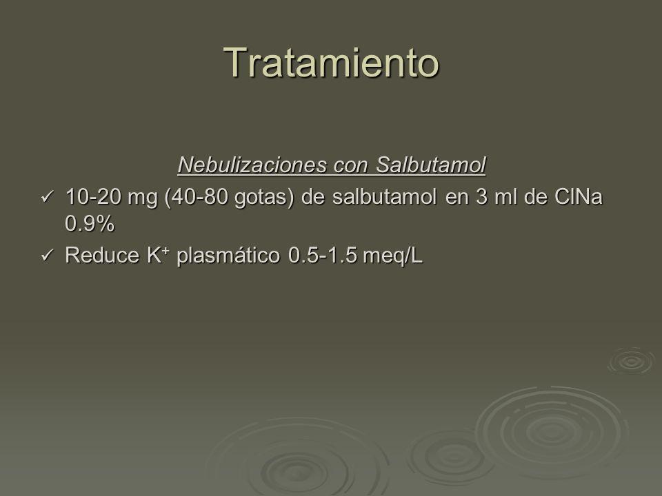 Tratamiento Nebulizaciones con Salbutamol 10-20 mg (40-80 gotas) de salbutamol en 3 ml de ClNa 0.9% 10-20 mg (40-80 gotas) de salbutamol en 3 ml de Cl
