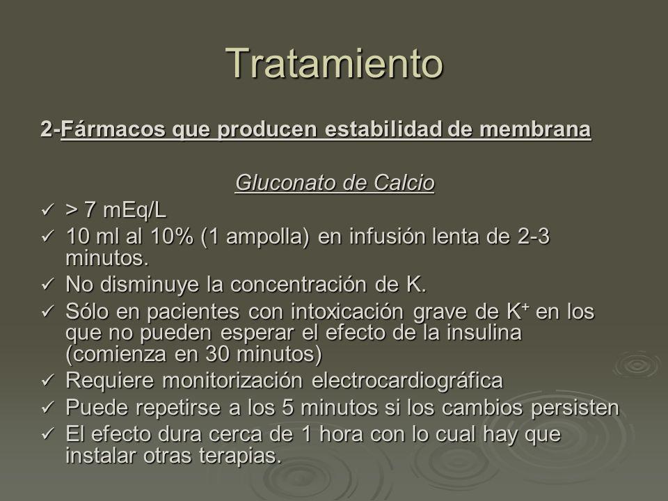 Tratamiento 2-Fármacos que producen estabilidad de membrana Gluconato de Calcio > 7 mEq/L > 7 mEq/L 10 ml al 10% (1 ampolla) en infusión lenta de 2-3
