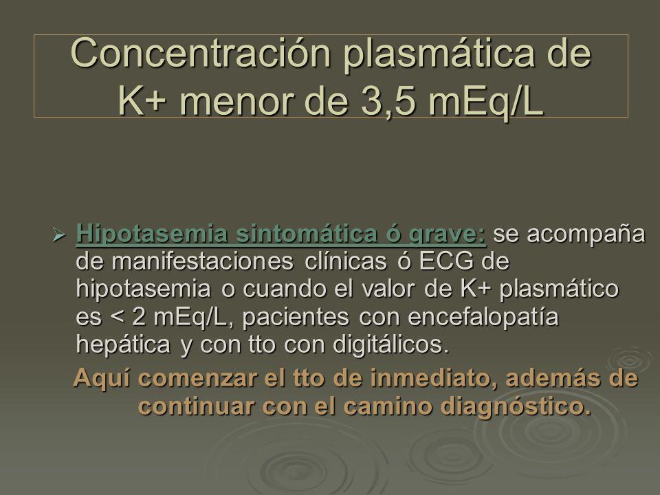 Hipotasemia sintomática ó grave: se acompaña de manifestaciones clínicas ó ECG de hipotasemia o cuando el valor de K+ plasmático es < 2 mEq/L, pacient