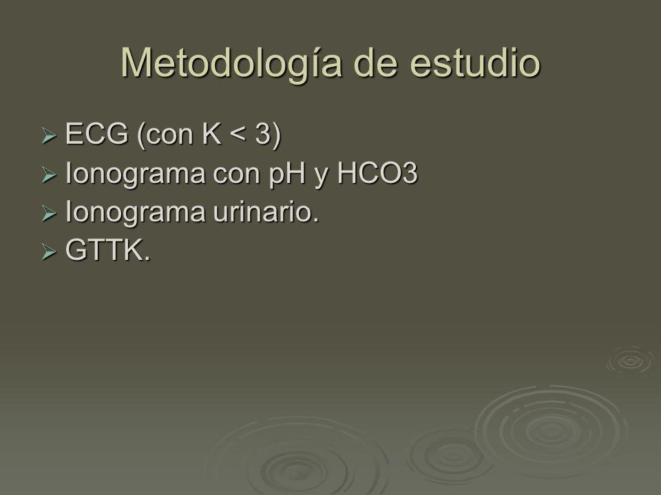 Metodología de estudio ECG (con K < 3) ECG (con K < 3) Ionograma con pH y HCO3 Ionograma con pH y HCO3 Ionograma urinario. Ionograma urinario. GTTK. G
