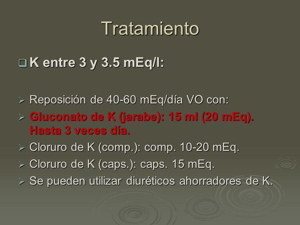 Tratamiento K entre 3 y 3.5 mEq/l: K entre 3 y 3.5 mEq/l: Reposición de 40-60 mEq/día VO con: Reposición de 40-60 mEq/día VO con: Gluconato de K (jara