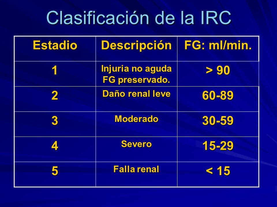 Clasificación de la IRC EstadioDescripción FG: ml/min. 1 Injuria no aguda FG preservado. > 90 2 Daño renal leve 60-89 3Moderado30-59 4Severo15-29 5 Fa