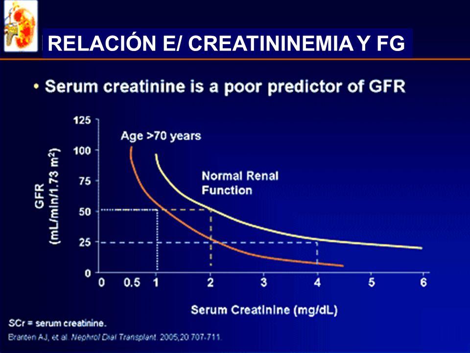 RELACIÓN E/ CREATININEMIA Y FG
