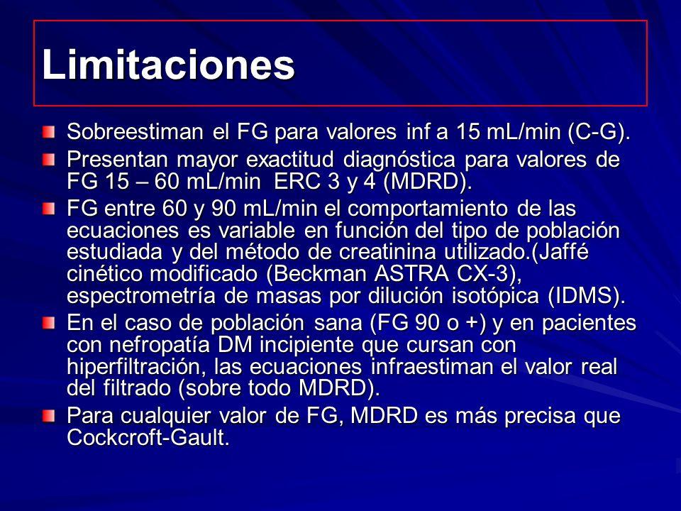 imitaciones Limitaciones Sobreestiman el FG para valores inf a 15 mL/min (C-G). Presentan mayor exactitud diagnóstica para valores de FG 15 – 60 mL/mi