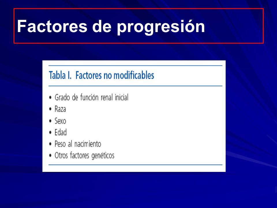 Factores de progresión