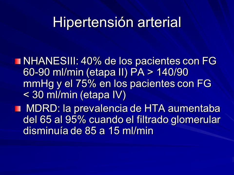 Hipertensión arterial NHANESIII: 40% de los pacientes con FG 60-90 ml/min (etapa II) PA > 140/90 mmHg y el 75% en los pacientes con FG 140/90 mmHg y e