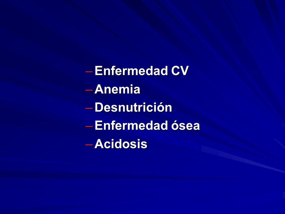 –Enfermedad CV –Anemia –Desnutrición –Enfermedad ósea –Acidosis