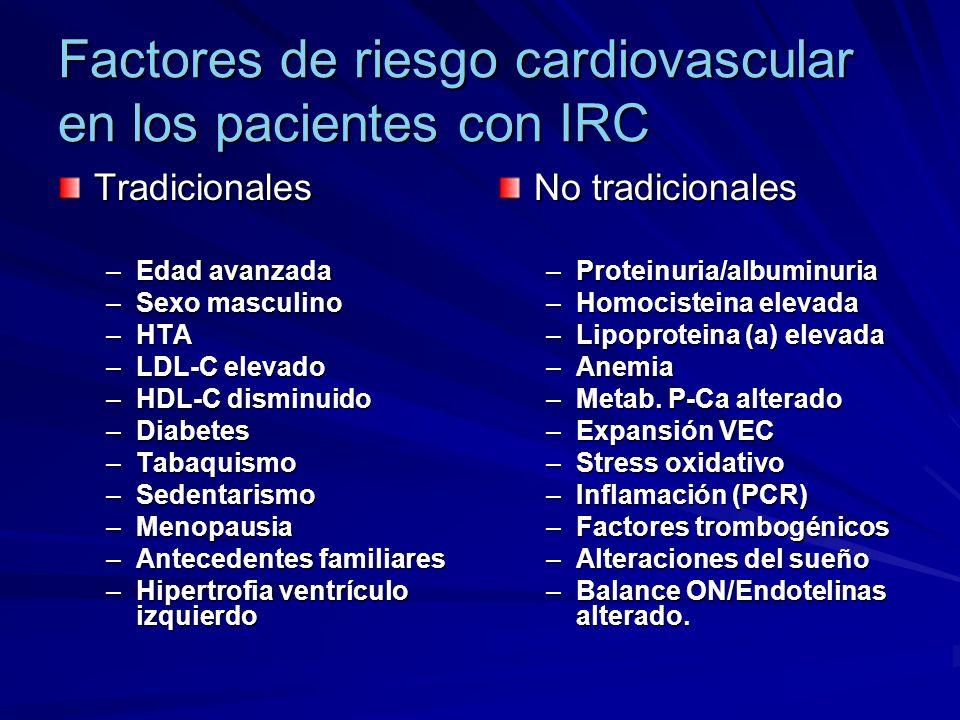Factores de riesgo cardiovascular en los pacientes con IRC Tradicionales –Edad avanzada –Sexo masculino –HTA –LDL-C elevado –HDL-C disminuido –Diabete