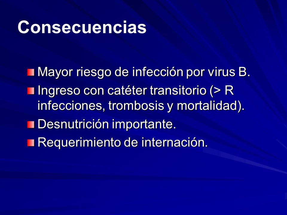 Consecuencias Mayor riesgo de infección por virus B. Ingreso con catéter transitorio (> R infecciones, trombosis y mortalidad). Desnutrición important
