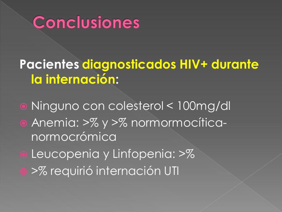 Ninguno con colesterol < 100mg/dl Anemia: >% y >% normormocítica- normocrómica Leucopenia y Linfopenia: >% >% requirió internación UTI