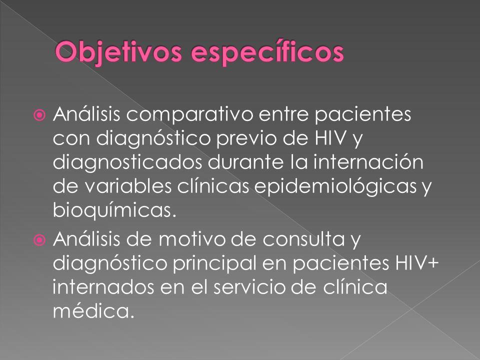 Análisis comparativo entre pacientes con diagnóstico previo de HIV y diagnosticados durante la internación de variables clínicas epidemiológicas y bioquímicas.