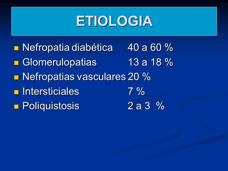 ETIOLOGIA Nefropatia diabética 40 a 60 % Nefropatia diabética 40 a 60 % Glomerulopatias 13 a 18 % Glomerulopatias 13 a 18 % Nefropatias vasculares 20