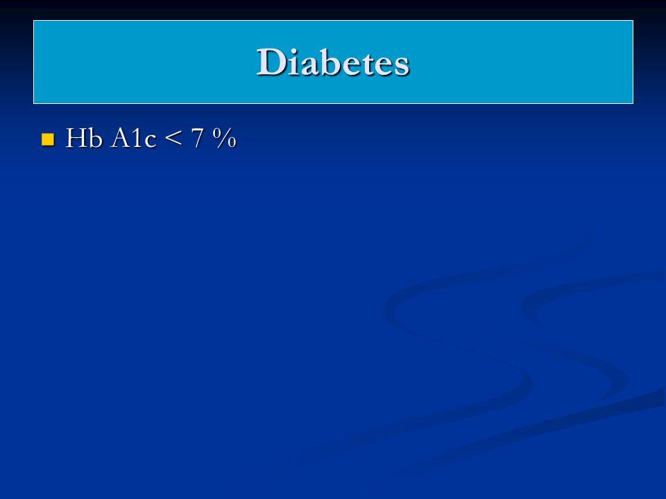 Diabetes Hb A1c < 7 % Hb A1c < 7 %
