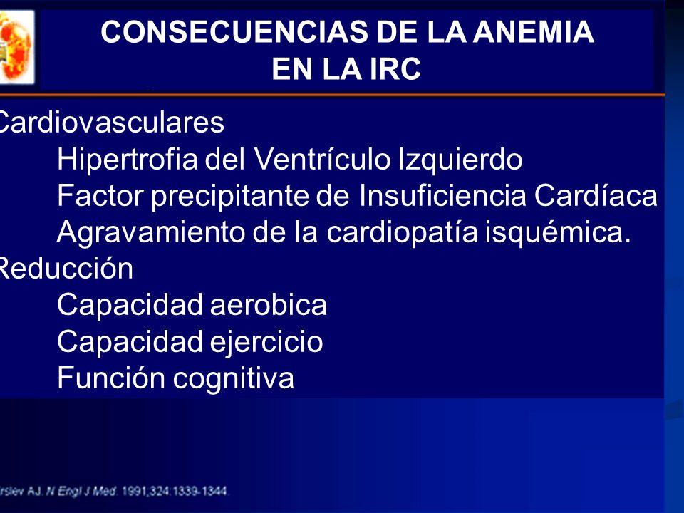 CONSECUENCIAS DE LA ANEMIA EN LA IRC Cardiovasculares Hipertrofia del Ventrículo Izquierdo Factor precipitante de Insuficiencia Cardíaca Agravamiento
