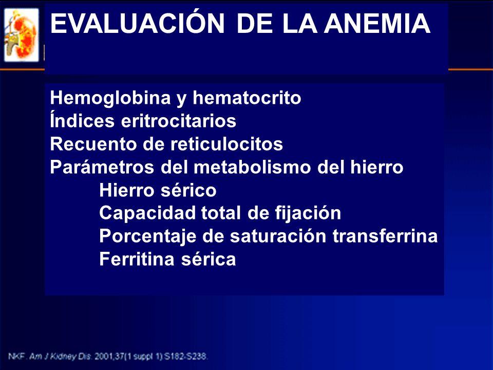 EVALUACIÓN DE LA ANEMIA Hemoglobina y hematocrito Índices eritrocitarios Recuento de reticulocitos Parámetros del metabolismo del hierro Hierro sérico