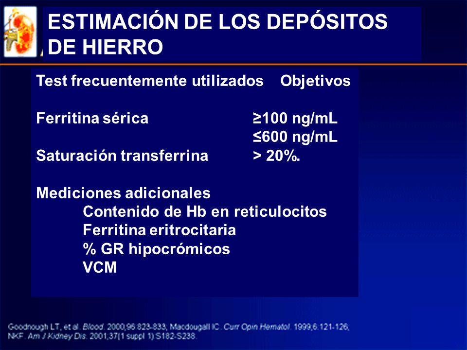 ESTIMACIÓN DE LOS DEPÓSITOS DE HIERRO Test frecuentemente utilizados Objetivos Ferritina sérica 100 ng/mL 600 ng/mL Saturación transferrina > 20%. Med