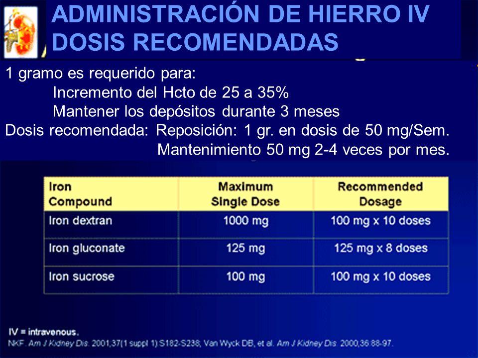 ADMINISTRACIÓN DE HIERRO IV DOSIS RECOMENDADAS 1 gramo es requerido para: Incremento del Hcto de 25 a 35% Mantener los depósitos durante 3 meses Dosis