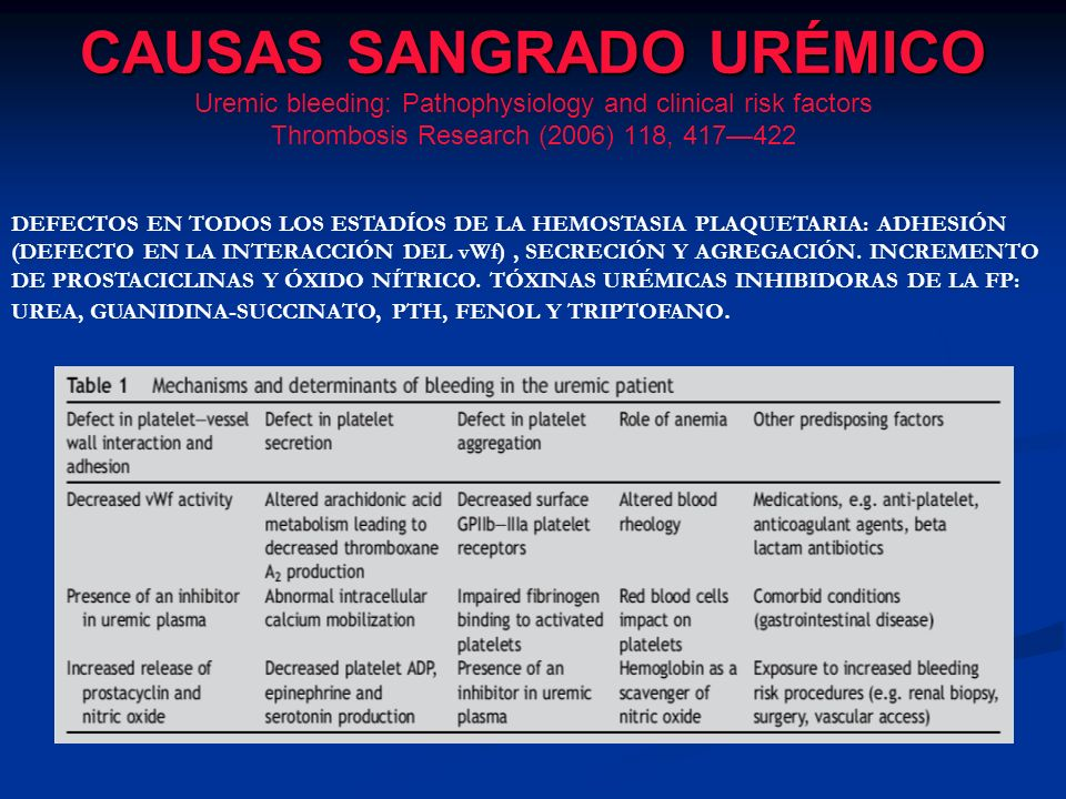 CAUSAS SANGRADO URÉMICO CAUSAS SANGRADO URÉMICO Uremic bleeding: Pathophysiology and clinical risk factors Thrombosis Research (2006) 118, 417422 DEFE