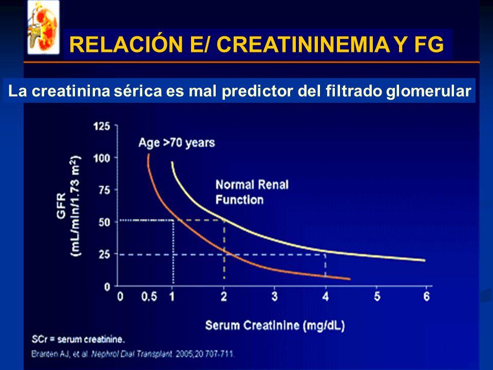 RELACIÓN E/ CREATININEMIA Y FG La creatinina sérica es mal predictor del filtrado glomerular