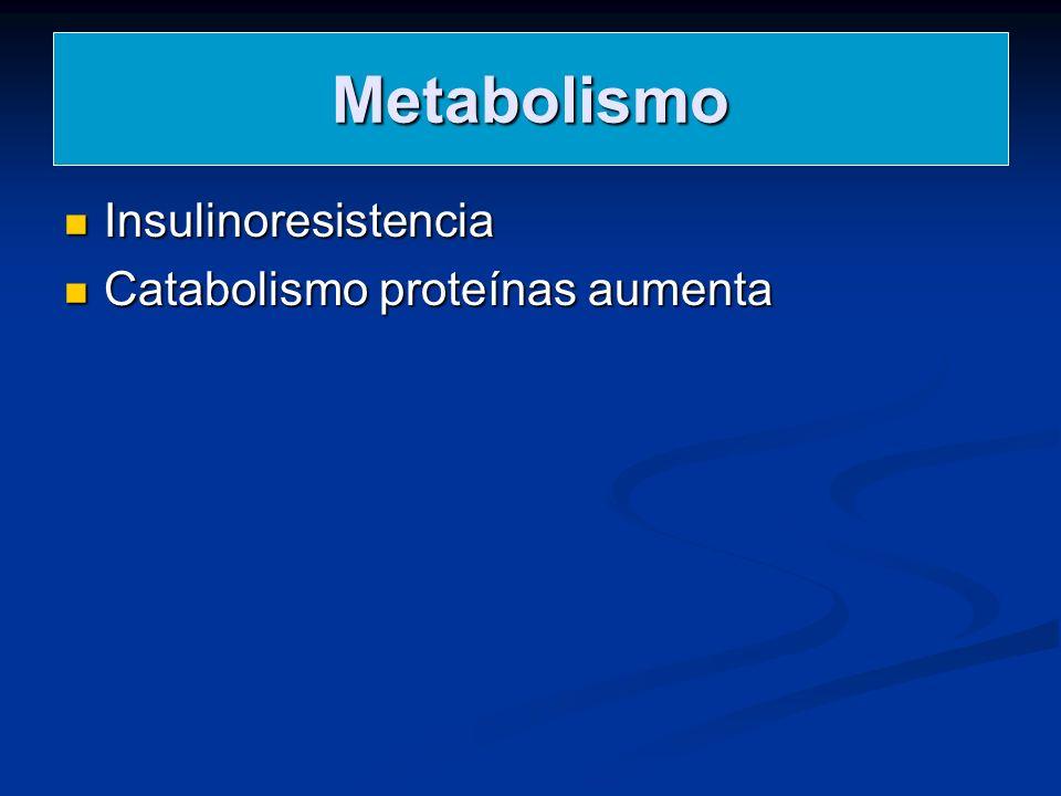Metabolismo Insulinoresistencia Insulinoresistencia Catabolismo proteínas aumenta Catabolismo proteínas aumenta
