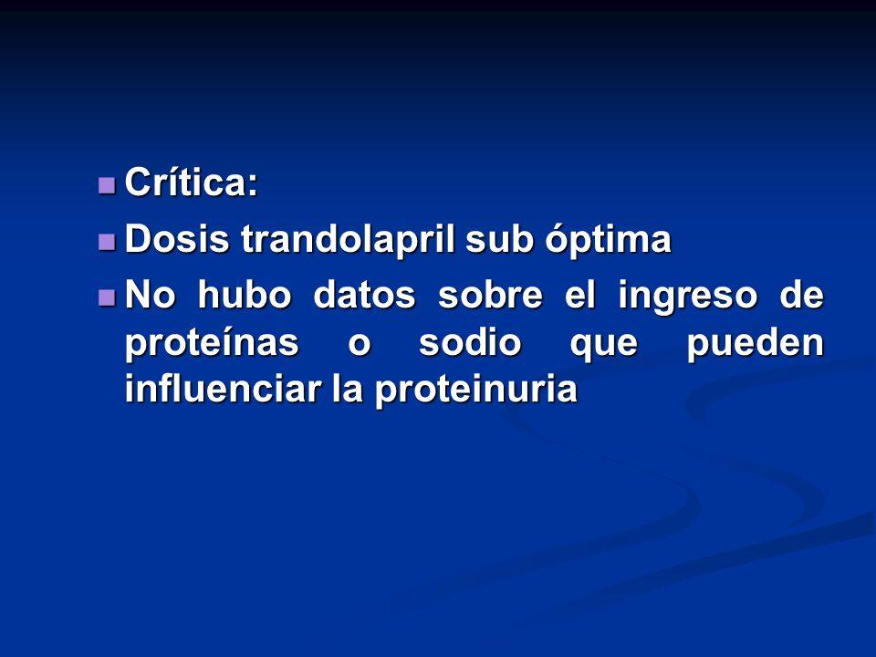 Crítica: Crítica: Dosis trandolapril sub óptima Dosis trandolapril sub óptima No hubo datos sobre el ingreso de proteínas o sodio que pueden influenci