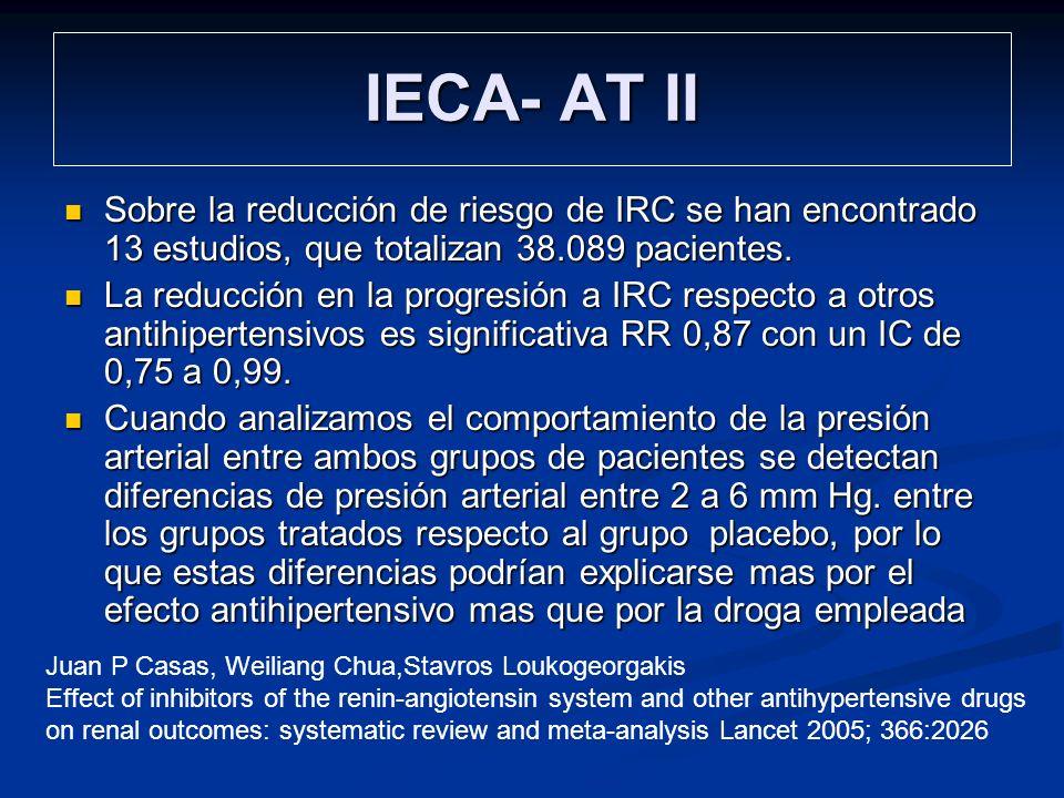 IECA- AT II Sobre la reducción de riesgo de IRC se han encontrado 13 estudios, que totalizan 38.089 pacientes. Sobre la reducción de riesgo de IRC se