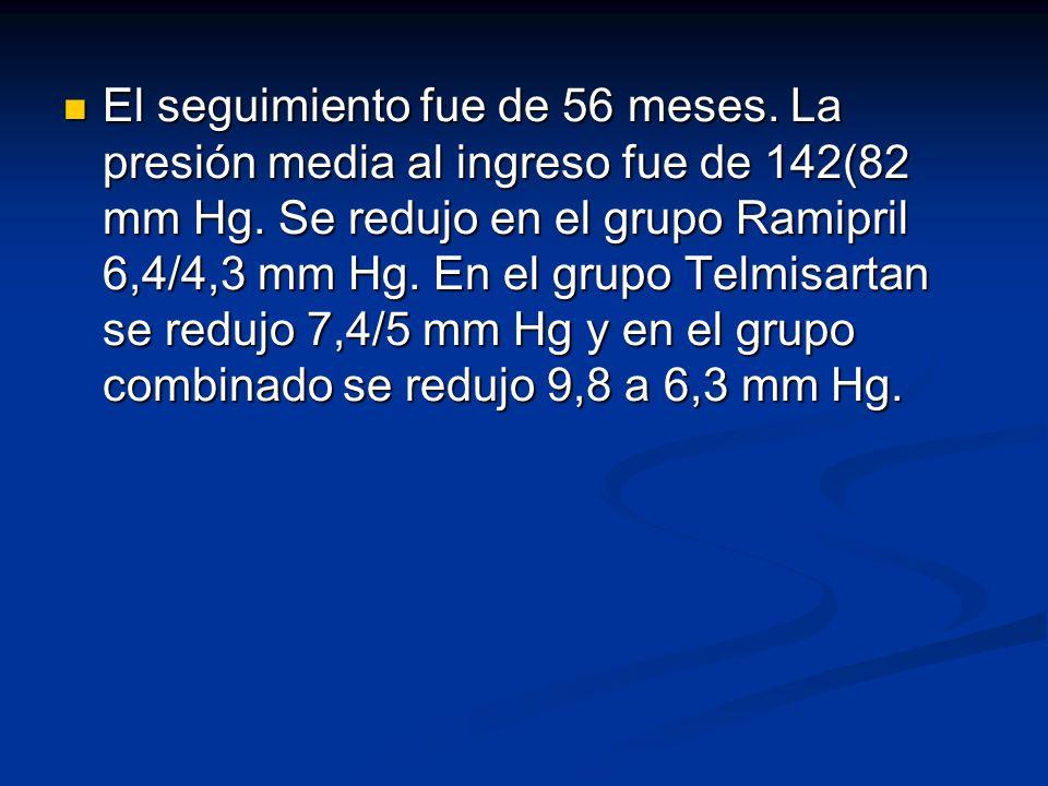 El seguimiento fue de 56 meses. La presión media al ingreso fue de 142(82 mm Hg. Se redujo en el grupo Ramipril 6,4/4,3 mm Hg. En el grupo Telmisartan