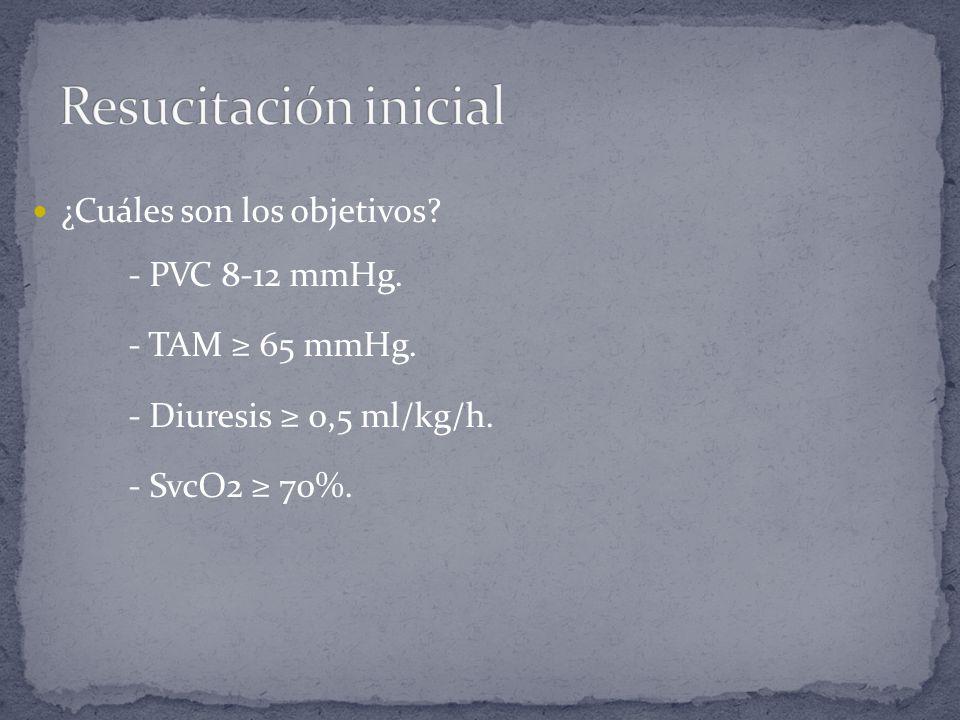 ¿Cuáles son los objetivos? - PVC 8-12 mmHg. - TAM 65 mmHg. - Diuresis 0,5 ml/kg/h. - SvcO2 70%.