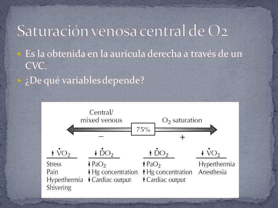 Es la obtenida en la aurícula derecha a través de un CVC. ¿De qué variables depende?