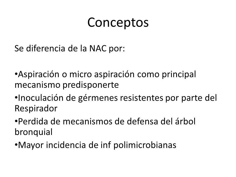 Conceptos Se diferencia de la NAC por: Aspiración o micro aspiración como principal mecanismo predisponerte Inoculación de gérmenes resistentes por pa