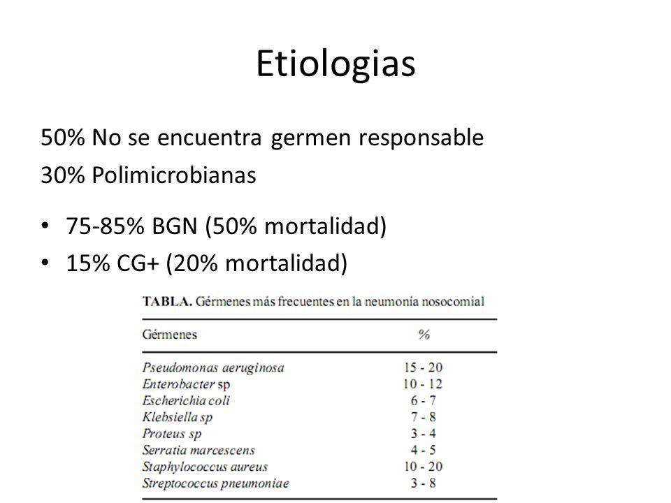 Etiologias 50% No se encuentra germen responsable 30% Polimicrobianas 75-85% BGN (50% mortalidad) 15% CG+ (20% mortalidad)