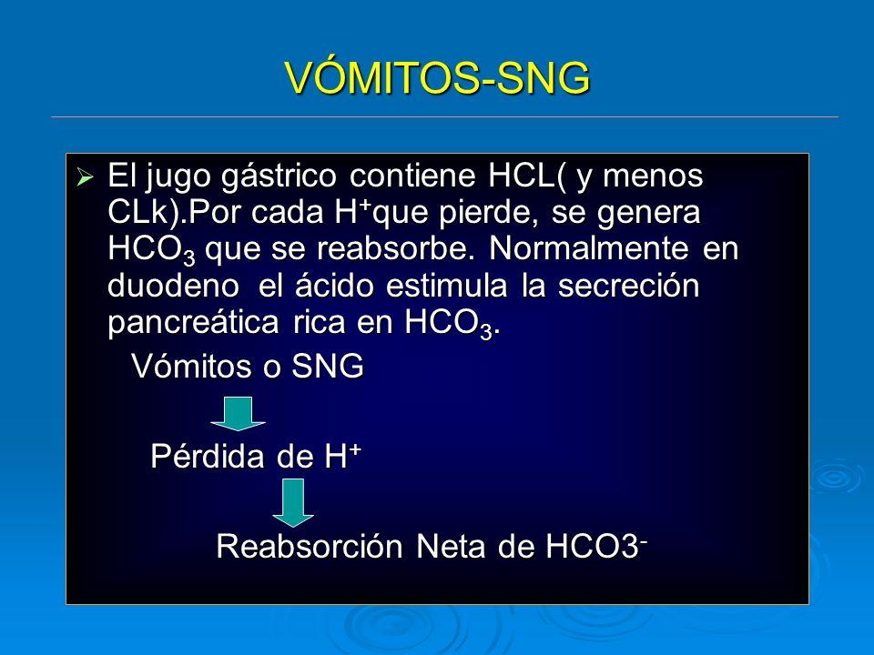 VÓMITOS-SNG El jugo gástrico contiene HCL( y menos CLk).Por cada H + que pierde, se genera HCO 3 que se reabsorbe. Normalmente en duodeno el ácido est