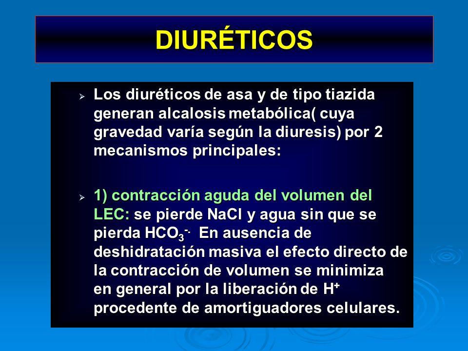 DIURÉTICOS Los diuréticos de asa y de tipo tiazida generan alcalosis metabólica( cuya gravedad varía según la diuresis) por 2 mecanismos principales: