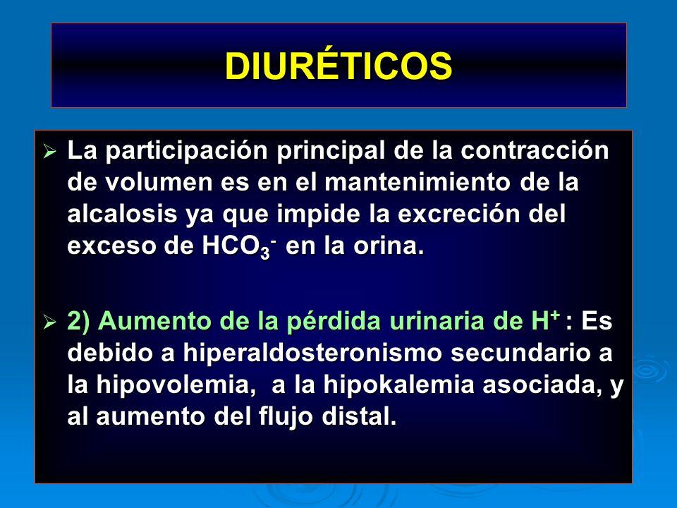 La participación principal de la contracción de volumen es en el mantenimiento de la alcalosis ya que impide la excreción del exceso de HCO 3 - en la