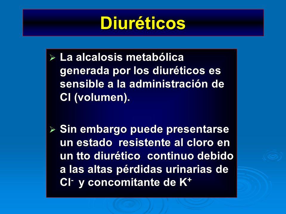 Diuréticos La alcalosis metabólica generada por los diuréticos es sensible a la administración de Cl (volumen). La alcalosis metabólica generada por l