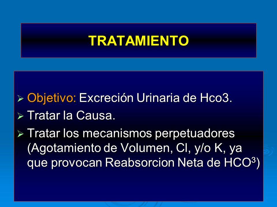 Objetivo: Excreción Urinaria de Hco3. Objetivo: Excreción Urinaria de Hco3. Tratar la Causa. Tratar la Causa. Tratar los mecanismos perpetuadores (Ago
