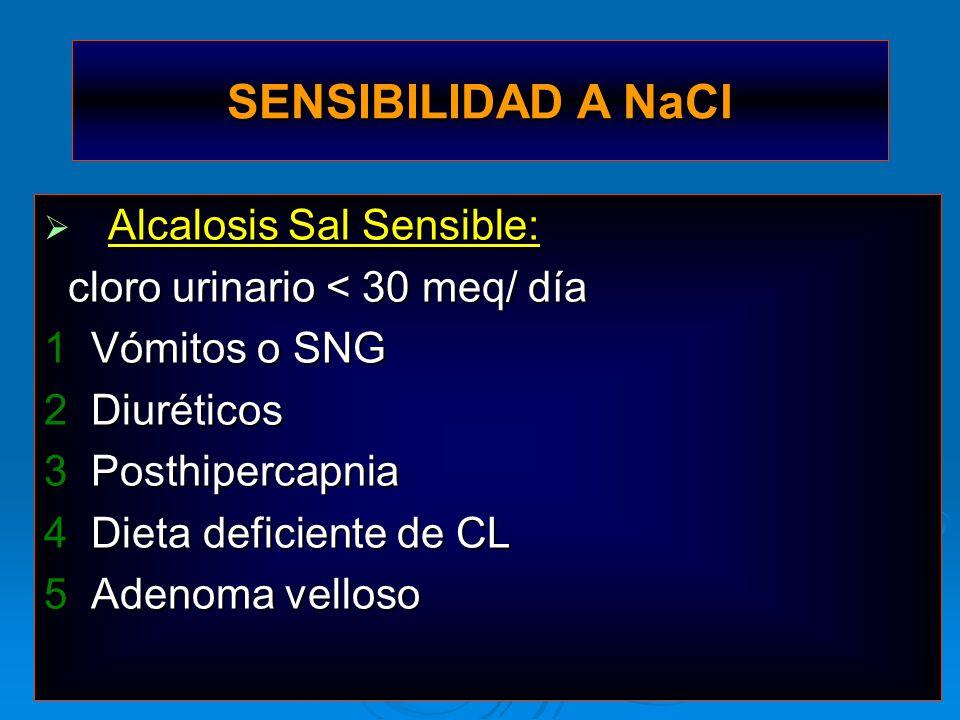 Alcalosis Sal Sensible: Alcalosis Sal Sensible: cloro urinario < 30 meq/ día cloro urinario < 30 meq/ día 1 Vómitos o SNG 2 Diuréticos 3 Posthipercapn