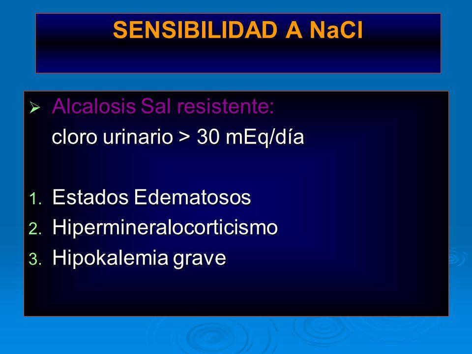 Alcalosis Sal resistente: Alcalosis Sal resistente: cloro urinario > 30 mEq/día cloro urinario > 30 mEq/día 1. Estados Edematosos 2. Hipermineralocort