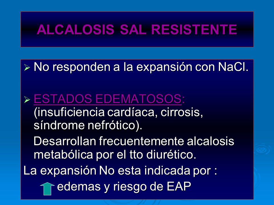 No responden a la expansión con NaCl. No responden a la expansión con NaCl. ESTADOS EDEMATOSOS: (insuficiencia cardíaca, cirrosis, síndrome nefrótico)