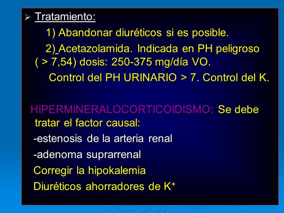 Tratamiento: Tratamiento: 1) Abandonar diuréticos si es posible. 1) Abandonar diuréticos si es posible. 2) Acetazolamida. Indicada en PH peligroso ( >