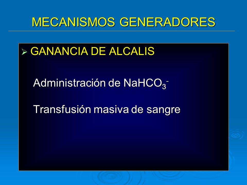 MECANISMOS GENERADORES GANANCIA DE ALCALIS GANANCIA DE ALCALIS Administración de NaHCO 3 - Administración de NaHCO 3 - Transfusión masiva de sangre Tr