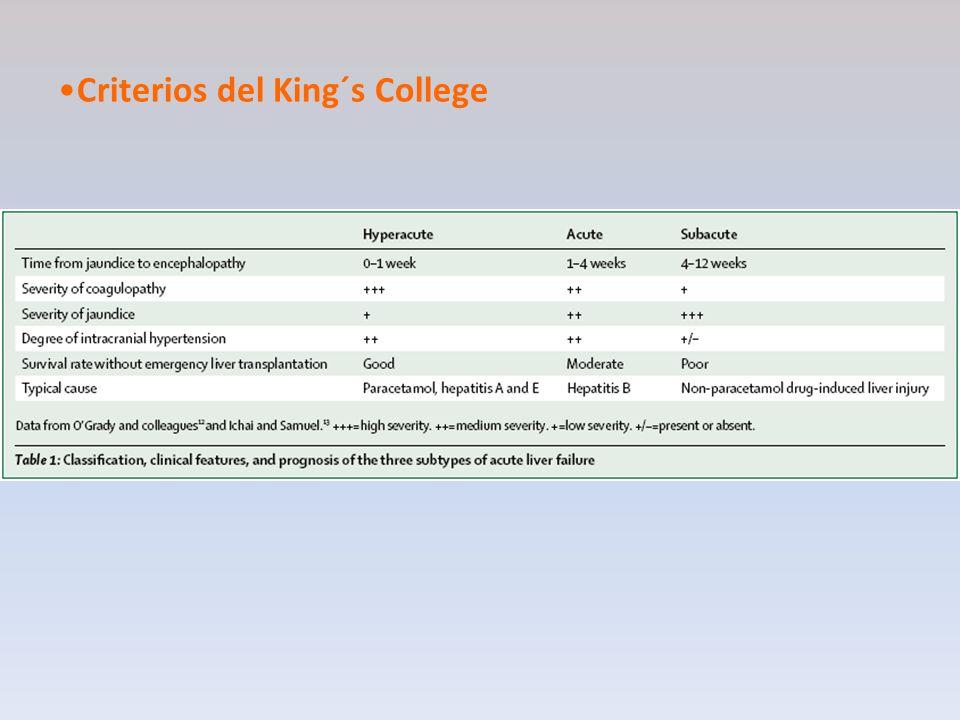 Criterios del King´s College