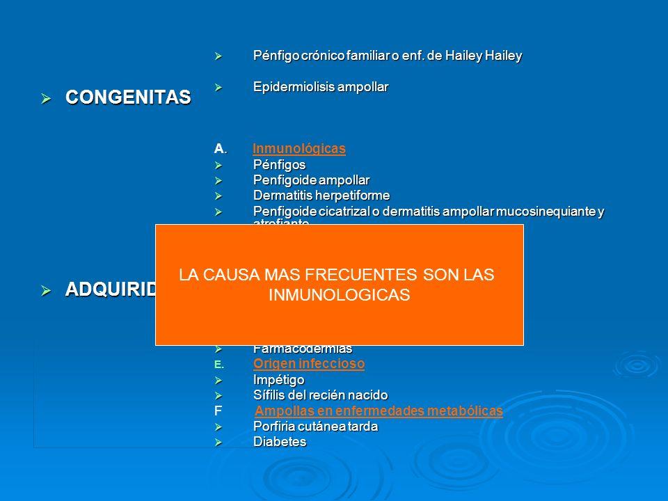 CONGENITAS CONGENITAS ADQUIRIDAS ADQUIRIDAS Pénfigo crónico familiar o enf. de Hailey Hailey Pénfigo crónico familiar o enf. de Hailey Hailey Epidermi