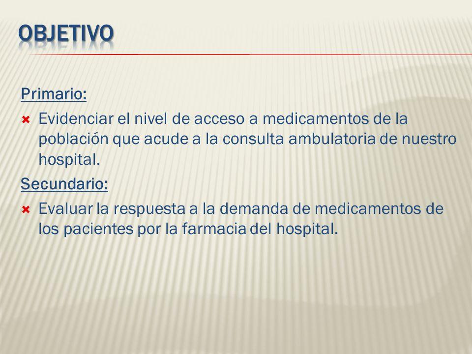 El 56% NO tiene acceso a la medicación por la farmacia del Hospital.