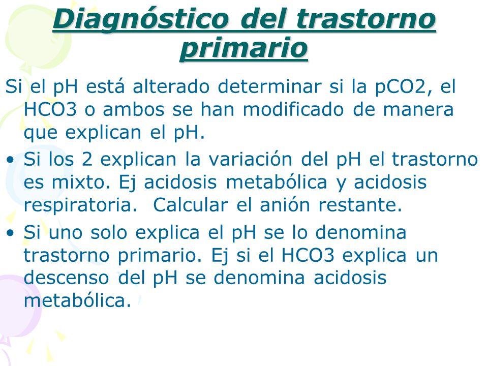 Diagnóstico del trastorno primario Si el pH está alterado determinar si la pCO2, el HCO3 o ambos se han modificado de manera que explican el pH. Si lo